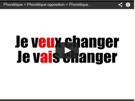 Phonétique + Phonétique opposition + Phonétique visuelle + Syllabes.divx | Remue-méninges FLE | Scoop.it