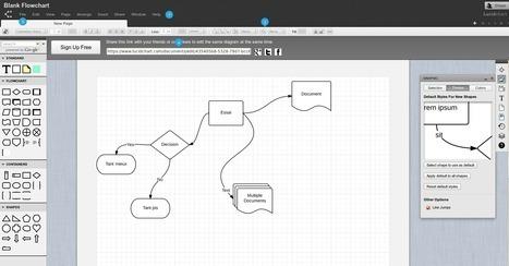 Lucidchart : pour créer des diagrammes et organigrammes de façon collaborative | Ressources pour la Technologie au College | Scoop.it