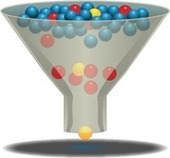 The Sales Funnel is Dead - Direct Marketing News   program planning, objectives, budgets, measuring success   Scoop.it