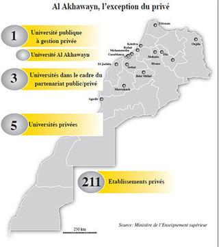 [Maroc] Les universités privées font le plein | Higher Education and academic research | Scoop.it