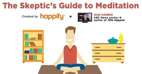 INFOGRAPHIC: The Skeptic's Guide to Meditation | CALM | Scoop.it