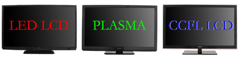 LED LCD vs plasma vs LCD | Technology and Gadgets | Scoop.it