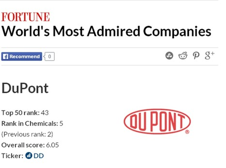 World's Most Admired Companies: DuPont ranks No. 43 | DuPont ASEAN | Scoop.it