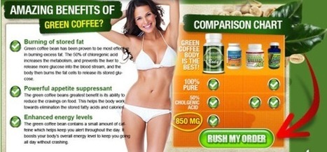 GREEN COFFEE BODY - Trial Available Don't Wait !! | Again Slim Your Body With Green Coffee Body | Scoop.it