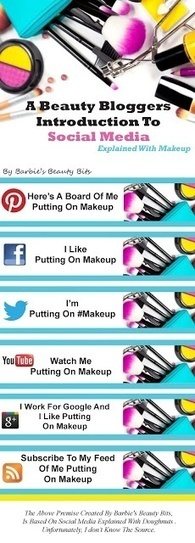 Social Media Explained with makeup - Infographics | Social Media Magazine(SMM): Social Media Content Curation & Marketing Strategies | Scoop.it