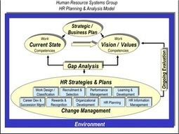 What is strategic workforce planning?   ...» Talented HR   Talented HR   Talented HR   Scoop.it