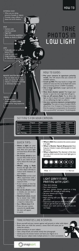 Take Better Photos in Low Light [INFOGRAPHIC] | Digital-News on Scoop.it today | Scoop.it