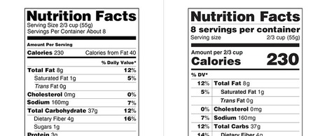 Brand New: Proposed New Nutrition Label | Moodboard | Scoop.it