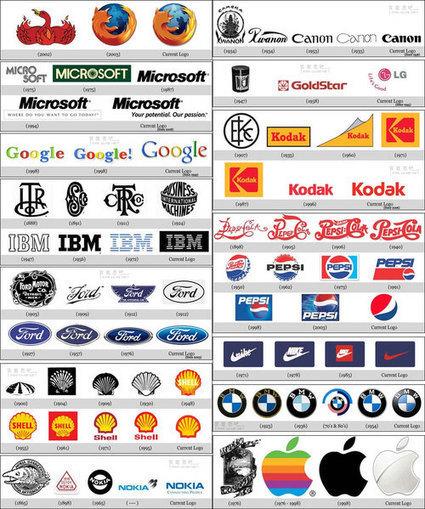 Logotipos con nombres de marcas famosas - Imagui