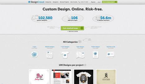30+ Awesome Responsive Web Design Examples   Content strategy and UX   Scoop.it