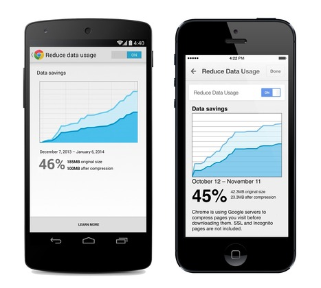 Google Chrome Blog: More web, more savings with Chrome for Mobile | Google | Scoop.it