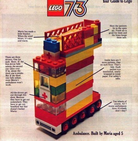 Lego Catalogue, 1973 | All Geeks | Scoop.it