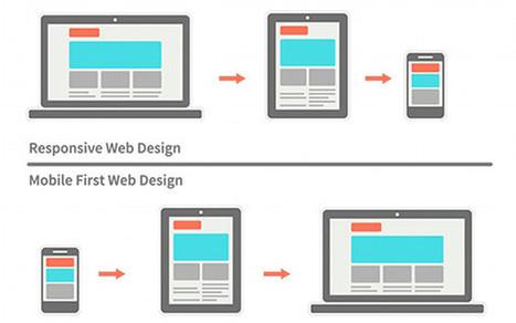 La mort du web design est en marche   Blog Business / WebMarketing / ManagementBlog Business / WebMarketing / Management   Référencement Google   Scoop.it