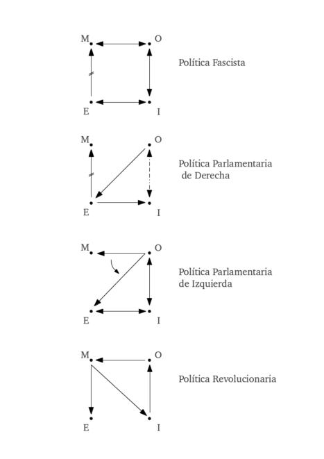 Acontecimiento y subjetivación política | Historia Política y Social del Mundo Contemporáneo | Scoop.it