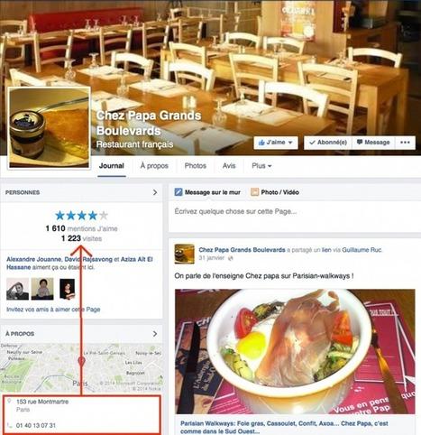Août 2014 : les dernières fonctionnalités Facebook pour le Community Manager - Clément Pellerin - Community Manager Freelance & Formateur réseaux sociaux | Facebook | Scoop.it