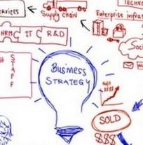 Le Marketing Sensoriel, c'est quoi ? | marketing expérientiel | Scoop.it