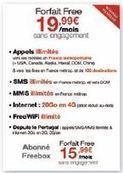 Le coup de bluff de Free sur la 4G | Mercatique | Scoop.it