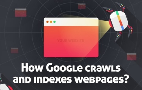 The Science Behind How Google Crawls & Indexes Web Pages - #infographic | Current Marketing Topics | Scoop.it