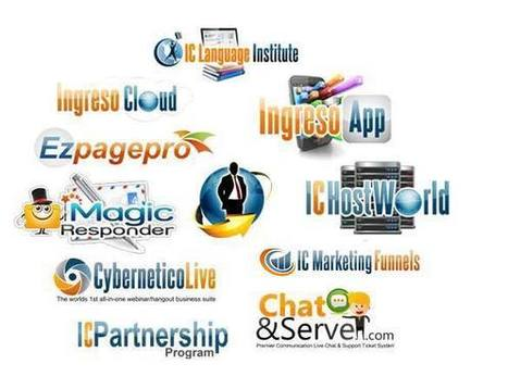 HOW TO GET STARTED WITH INGRESO CYBERNETICO   Work From Home Opportunities Review   Scoop.it