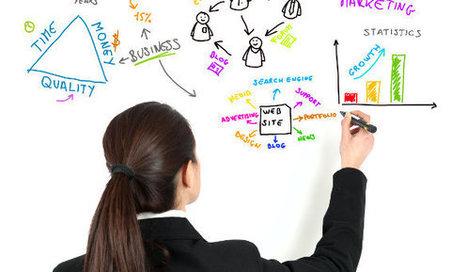 Las siete preguntas que un emprendedor se debería hacer | Loogic Loogic | Management | Scoop.it