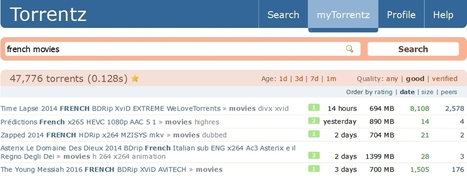 Alternatives à KickAss Torrents | Informatique | Scoop.it
