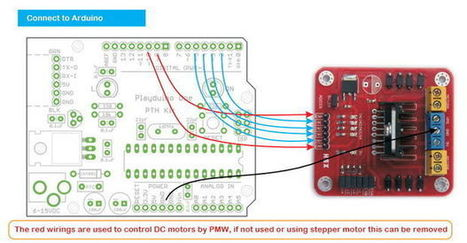 Re: L298N motor controller question... | Raspberry Pi | Scoop.it
