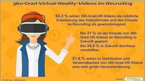 LEAD digital: So bindet die Deutsche Bahn VR-Videos ins Recruiting ein | Digitale Business Transformation | Scoop.it