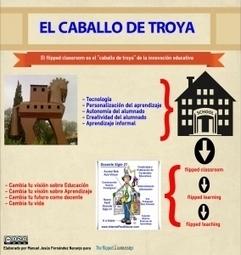 DIREBLOG : EL FLIPPED CLASSROOM ES UN DESASTRE | Tic, Redes Sociales y Educación | Scoop.it