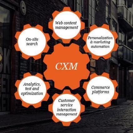 PETIT DEJ' DEMO: Les rouages du Customer Experience Management - Tout Montpellier | Customer Experience Management (CXM) | Scoop.it