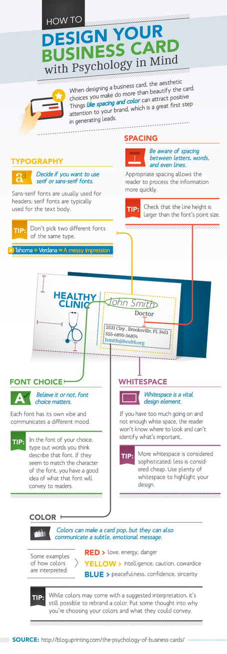 How To: Include Psychology In Business Card Design [Infographic] | Social Mercor | Scoop.it
