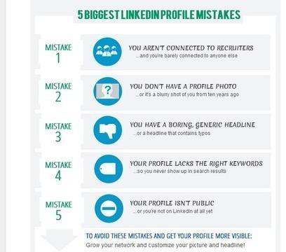 5 razones por las que los reclutadores no visitan tú perfil de Linkedin. | redes sociales | Scoop.it