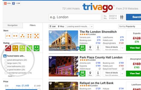 trivago Hotel Test | ALBERTO CORRERA - QUADRI E DIRIGENTI TURISMO IN ITALIA | Scoop.it