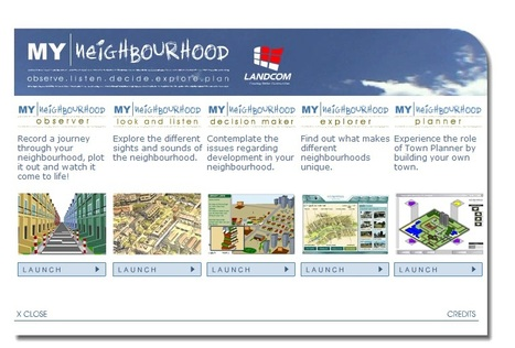 Resource 2: MY Neighbourhood | Local Government Structure and Processes | Scoop.it