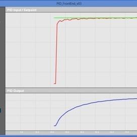 Arduino PID Library - Brightness Control | Arduino, Netduino, Rasperry Pi! | Scoop.it