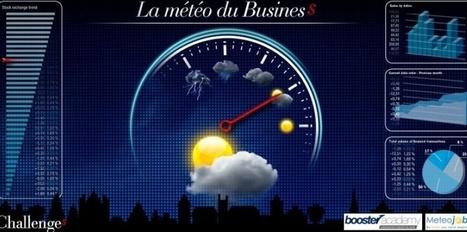 Voici les signes de la reprise que détectent les commerciaux | Business, Economics and Philosophy | Scoop.it