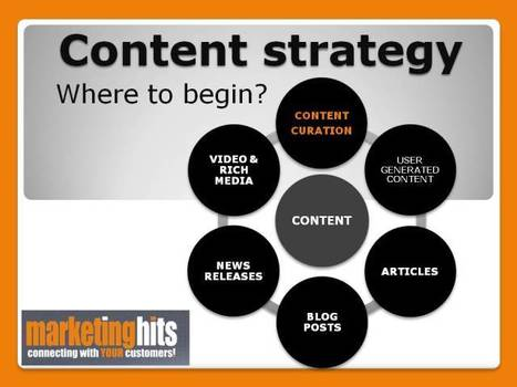 Content Curation your secret weapon - Drive Traffic & Find New Customers | MarketingHits | Scoop.it
