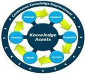 HP Blogs - Debunking the 3 Myths of Knowledge Management - The ... | KnowledgeManagement | Scoop.it