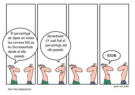 El Buen Email Marketing   Marketing Online   Scoop.it