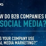 36% of B2B Companies NOT Investing in Social Media Marketing [Infographic] | News and Insights from the Marketing World | Scoop.it