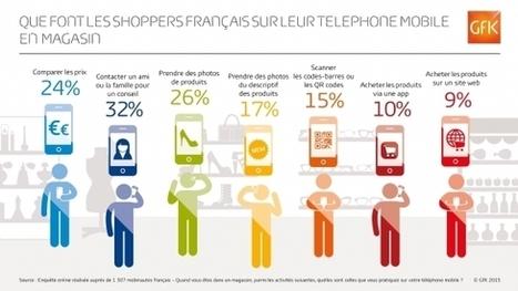 Etude GFK : shoppers et mobile la compétition online dans les rayons | WebMarketing | Scoop.it