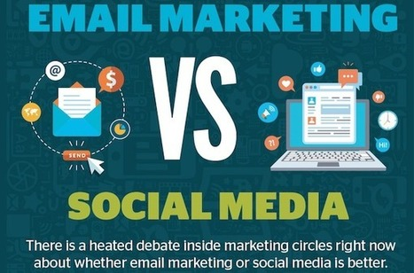 Email Marketing Vs Social Media – Which is Better? [INFOGRAPHIC] - AllTwitter | Better know and better use Social Media today (facebook, twitter...) | Scoop.it