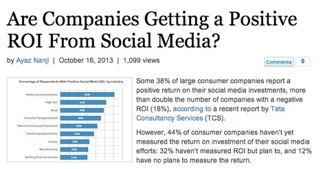 Are Companies Getting A Positive ROI From Social Media | Increasing your Social Media Relevance | Scoop.it