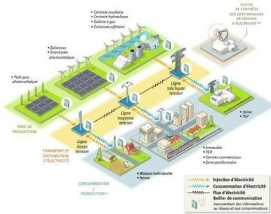 Lauréats de l'appel à projets « Réseaux électriques intelligents » dévoilés - Energie | smart grids | Scoop.it