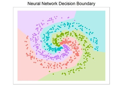Build your own neural network classifier in R | Data is big | Scoop.it