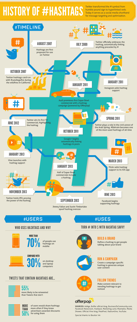 History of #Hashtags (2007-2013) (Infographic) | Mobile Learning & Information Literacy | Scoop.it