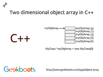 Object Array in C Plus Plus   Learn programming with examples   Scoop.it