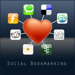 Social Bookmarking – An Efficient Web Promotion Approach | Best of Social Media Tools, Tips & Resources | Scoop.it