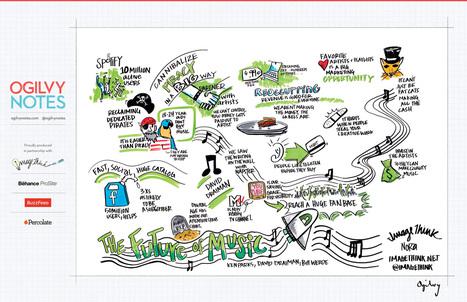 The Future Of Music Consumption | MUSIC:ENTER | Scoop.it
