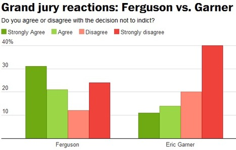Why Eric Garner is the turning point Ferguson never was | Cultural Geography | Scoop.it