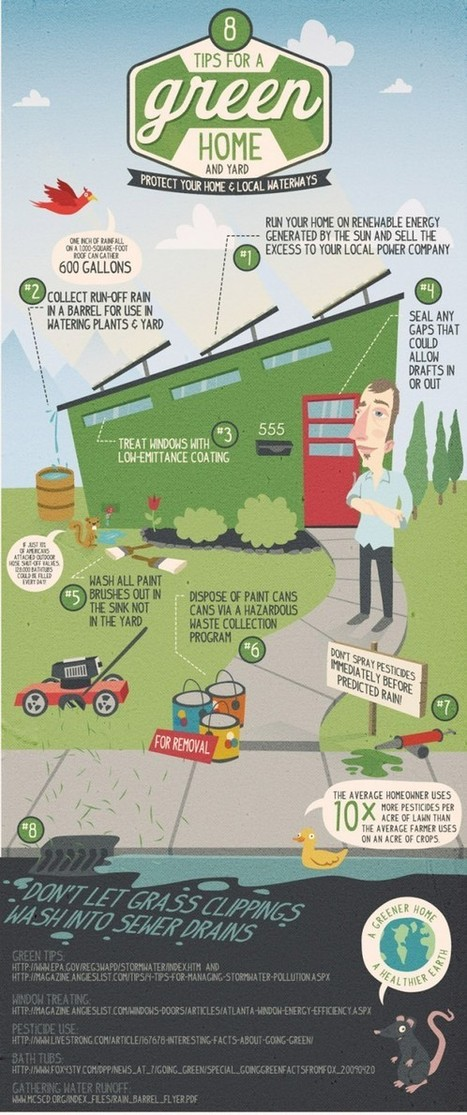 Tips for a Green Home & Yard (Infographic) | green infographics | Scoop.it